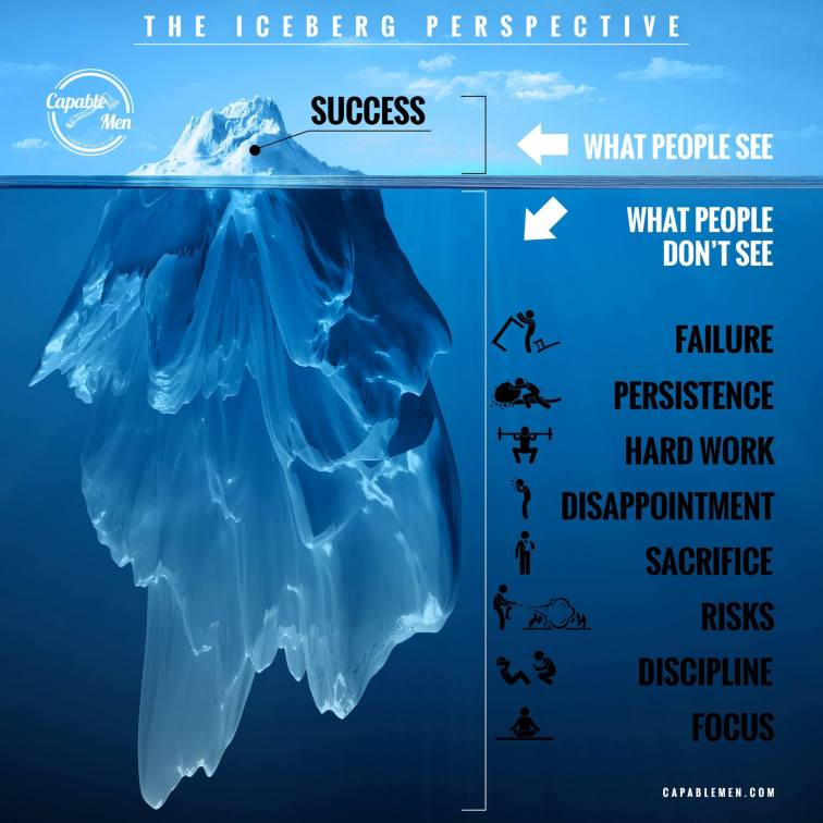 The Iceberg Perspective